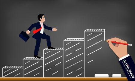 Come trovare livelli di supporto e resistenza affidabili su Olymp Trade