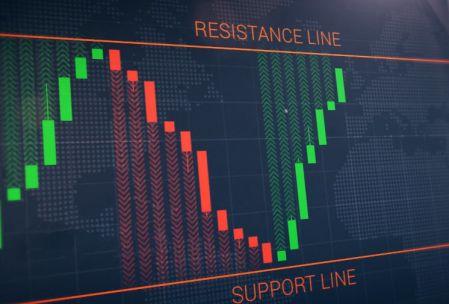 Strategia della linea di rimbalzo sulla piattaforma Olymp Trade