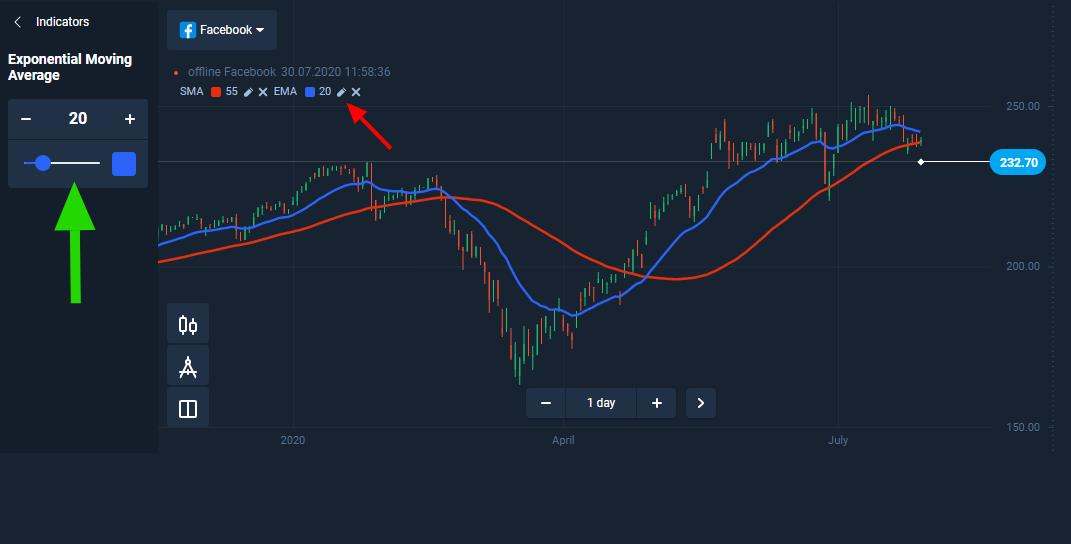 Il trading di azioni non è solo per i ricchi, puoi scambiarlo su Olymp Trade